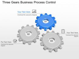 Jn Three Gears Business Process Control Powerpoint Template