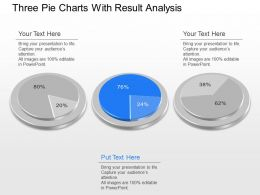 jo_three_pie_charts_with_result_analysis_powerpoint_template_Slide02