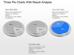 jo_three_pie_charts_with_result_analysis_powerpoint_template_Slide03