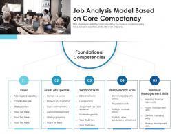 Job Analysis Model Based On Core Competency