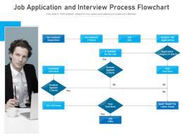 Job Application And Interview Process Flowchart
