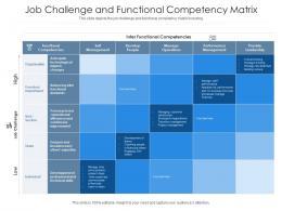 Job Challenge And Functional Competency Matrix