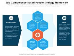 Job Competency Based People Strategy Framework
