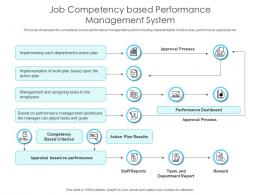 Job Competency Based Performance Management System
