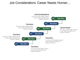 Job Considerations Career Needs Human Characteristics Cognitive Engineering