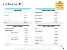 Job Costing Administrative Expenses Business Operations Management Ppt Formats