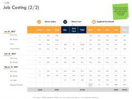 Job Costing Business Strategic Planning Ppt Information