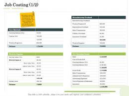 Job Costing Operating Administration Management Ppt Sample