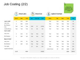 Job Costing Overhead Company Management Ppt Designs