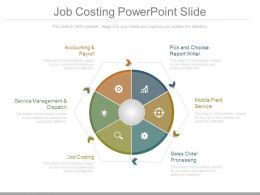 Job Costing Powerpoint Slide