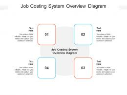 Job Costing System Overview Diagram Ppt Powerpoint Presentation Layouts Graphic Images Cpb