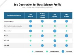 Job Description For Data Science Profile