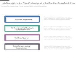 Job Descriptions And Classification Location And Facilities Powerpoint Show