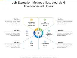 Job Evaluation Methods Illustrated Via 6 Interconnected Boxes
