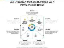 Job Evaluation Methods Illustrated Via 7 Interconnected Boxes
