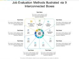 Job Evaluation Methods Illustrated Via 9 Interconnected Boxes