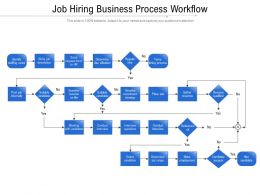 Job Hiring Business Process Workflow
