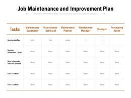 Job Maintenance And Improvement Plan