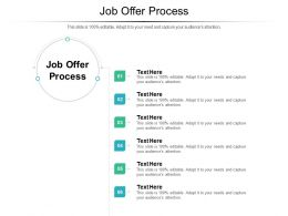Job Offer Process Ppt Powerpoint Presentation Gallery Graphics Tutorials Cpb