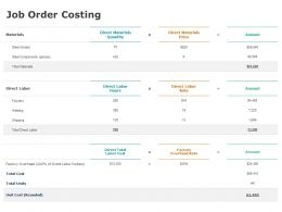 Job Order Costing Direct Labor Ppt Powerpoint Presentation Ideas Smartart