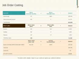 Job Order Costing Ppt Powerpoint Presentation Model Graphics Example