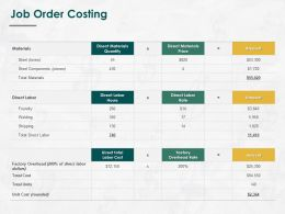 Job Order Costing Ppt Powerpoint Presentation Portfolio Graphics Download