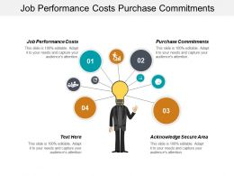 Job Performance Costs Purchase Commitments Acknowledge Secure Area Cpb