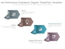 Job Performance Evaluations Diagram Powerpoint Templates