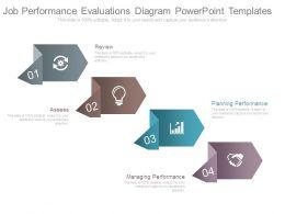 job_performance_evaluations_diagram_powerpoint_templates_Slide01
