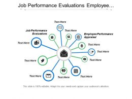 Job Performance Evaluations Employee Performance Appraisal Employees Management Cpb