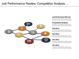 Job Performance Review Competitive Analysis Growth Management Marketing Idea