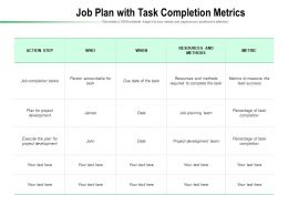 Job Plan With Task Completion Metrics