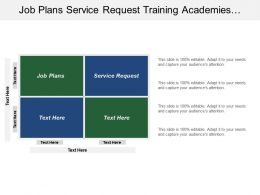 Job Plans Service Request Training Academies Team Building