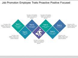 Job Promotion Employee Traits Proactive Positive Focused