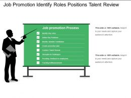 Job Promotion Identify Roles Positions Talent Review