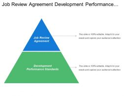 Job Review Agreement Development Performance Standards Setting Objectives