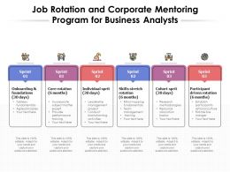 Job Rotation And Corporate Mentoring Program For Business Analysts
