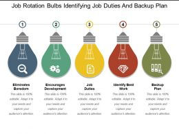 Job Rotation Bulbs Identifying Job Duties And Backup Plan