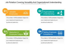 Job Rotation Covering Versatility And Organizational Understanding