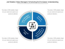Job Rotation Helps Managers Scheduling And Increases Understanding