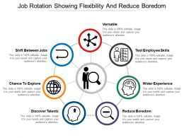 Job Rotation Showing Flexibility And Reduce Boredom