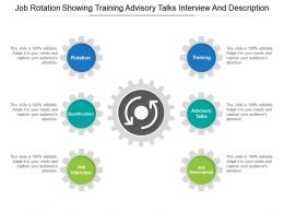 Job Rotation Showing Training Advisory Talks Interview And Description