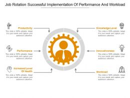 Job Rotation Successful Implementation Of Performance And Workload