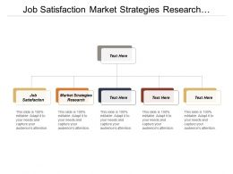Job Satisfaction Market Strategies Research Business Market Trends