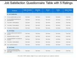 Job Satisfaction Questionnaire Table With 5 Ratings