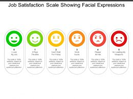 Job Satisfaction Scale Showing Facial Expressions