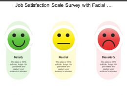 Job Satisfaction Scale Survey With Facial Expressions