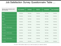 Job Satisfaction Survey Questionnaire Table With Ratings