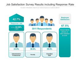 Job Satisfaction Survey Results Including Response Rate