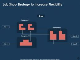 Job Shop Strategy To Increase Flexibility Equipment M775 Ppt Powerpoint Presentation Model Format